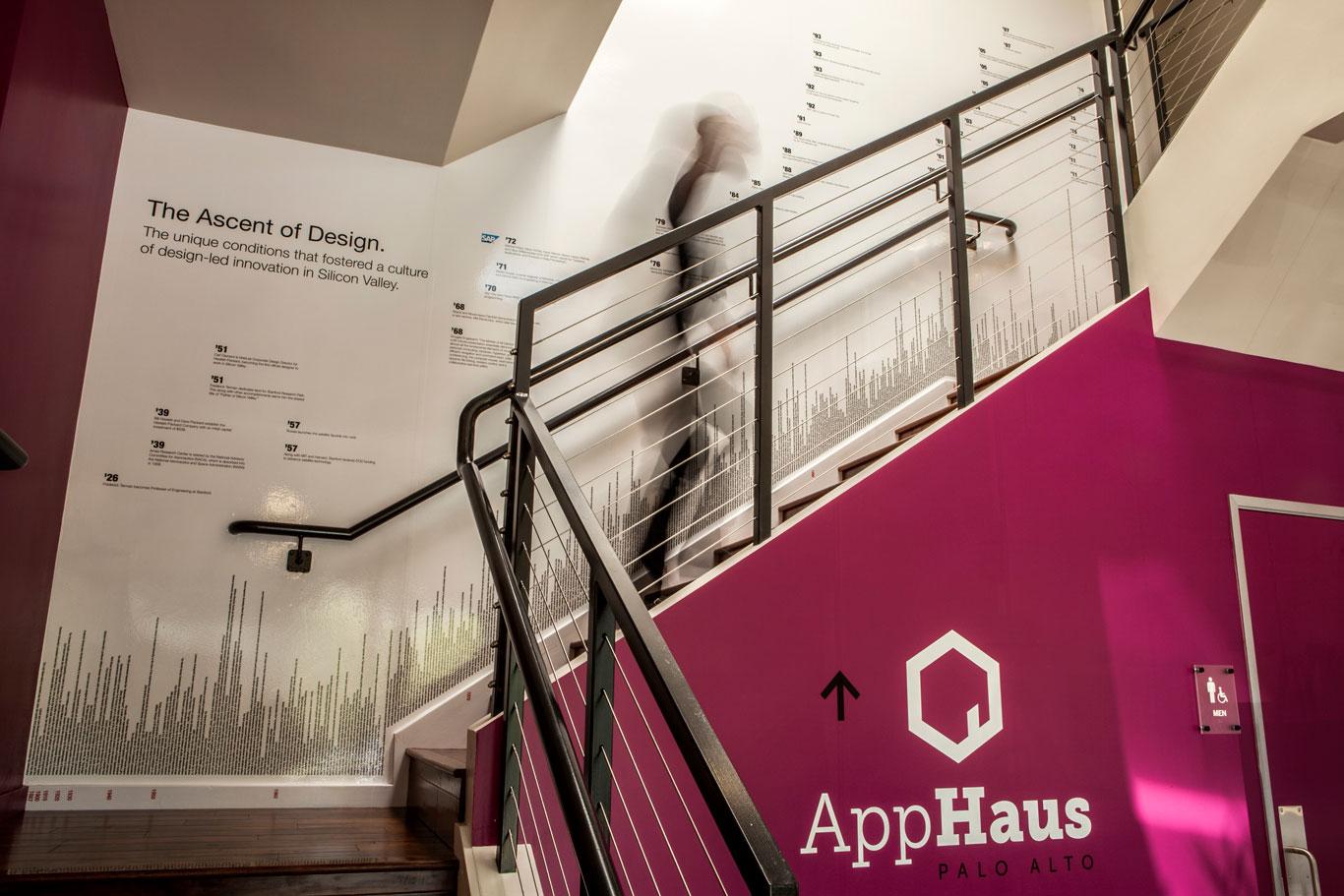 apphaus