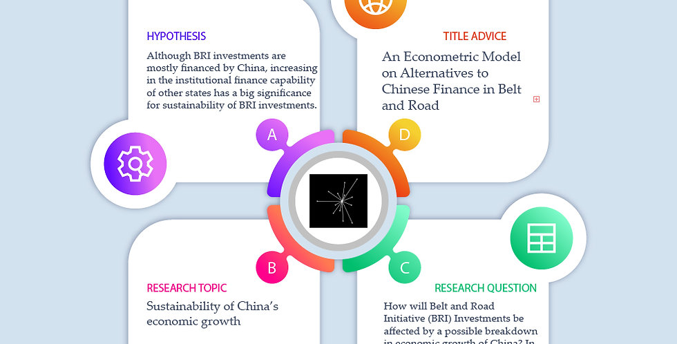 Future of China's Economic Growth and BRI
