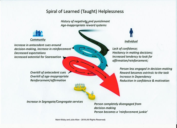 Spiral of Learned Helplessness