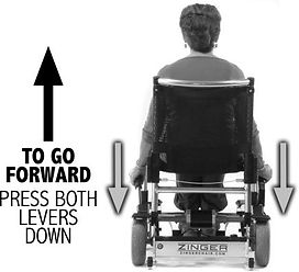 forward-drive.jpg