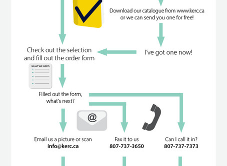 How to Order from Kwayaciiwin