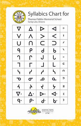Sandy Lake Syllabics Chart