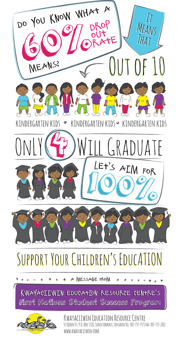 FirstNationsStudentDropOutRateinfograph-