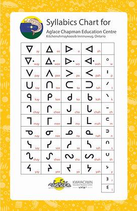 Kitchenuhmaykoosib Inninuwug Syllabics Chart