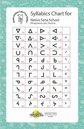 Weagamow Syllabics Chart