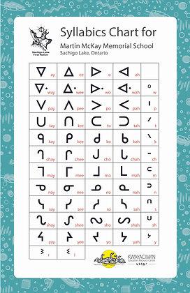 Sachigo Syllabics Chart