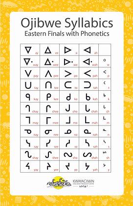 Ojibwe Syllabic Chart - Eastern Finals with Phonetics
