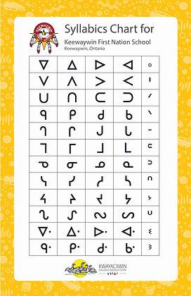 Keewaywin Syllabics Chart