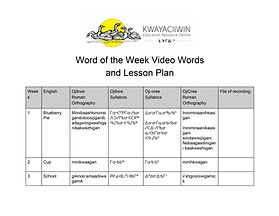 Word of the Week Video and Lesson Plan -