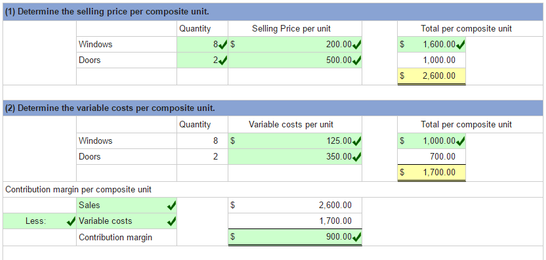 assignment 4 analysis of direct costs Assignment 4: analysis of direct costs due week 8 and worth 150 points in order to complete this assignment, refer to the scenario from assignment 1, as well as to the scenarios and readings from previous weeks.
