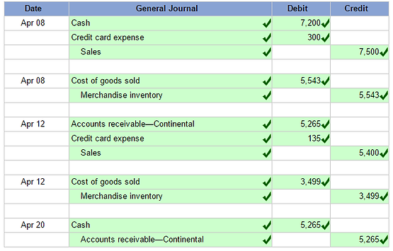 Chapter 7  Accounting for Receivables( Connect Assignment)