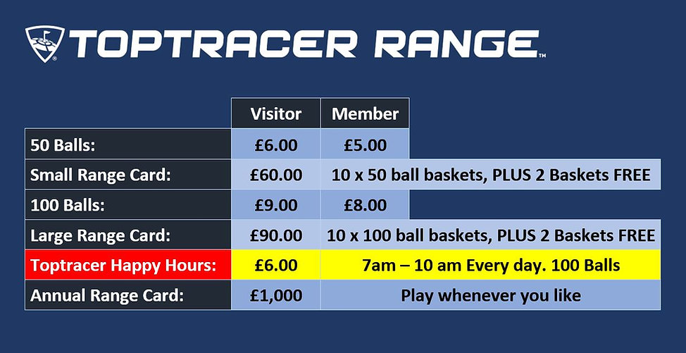 Toptracer Prices - 27 11 19.JPG