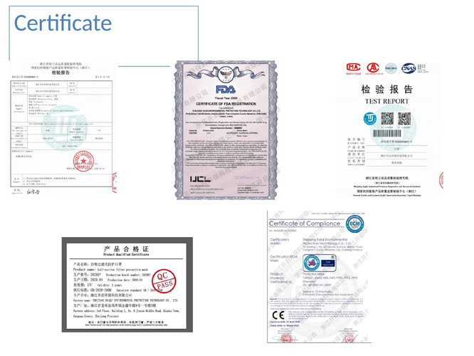 PPE ITEMS Certificates