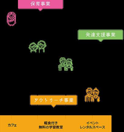 事業図.webp