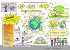 Mindfulleadership COVID-19 Support Infog