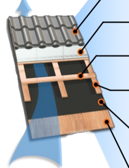 A Self-Ventilating Steel Roof Solution