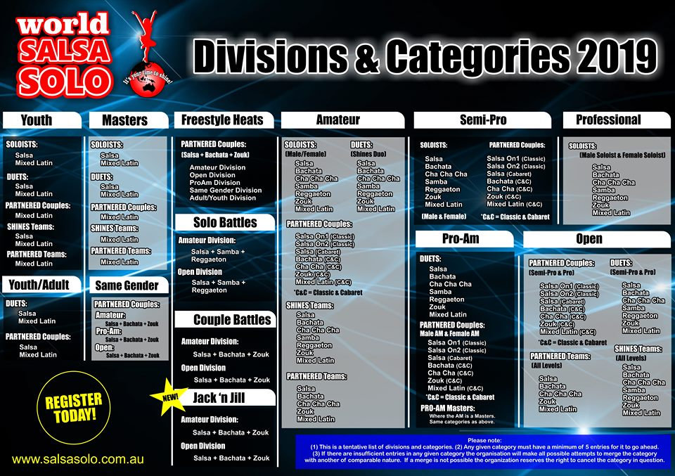 Divisions and Categories.jpg
