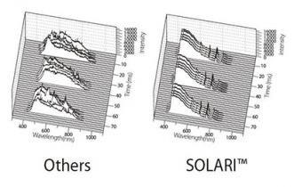 solari-infographic03.jpg