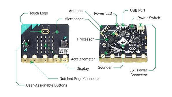 56100_description-micro-bit-v2-features-