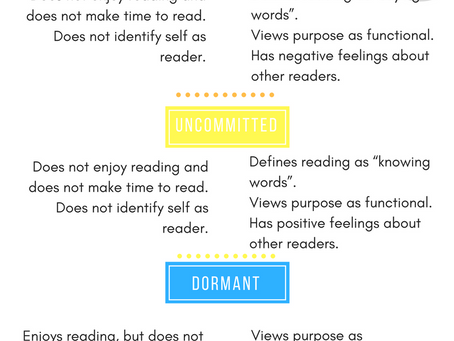 What type of reader is your child?