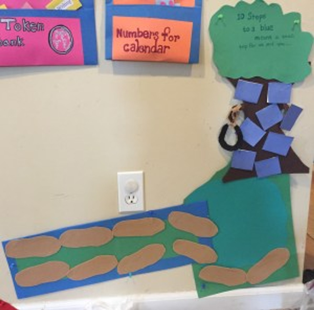Each foot print is made of felt so velcro backed tokens can stick easily.