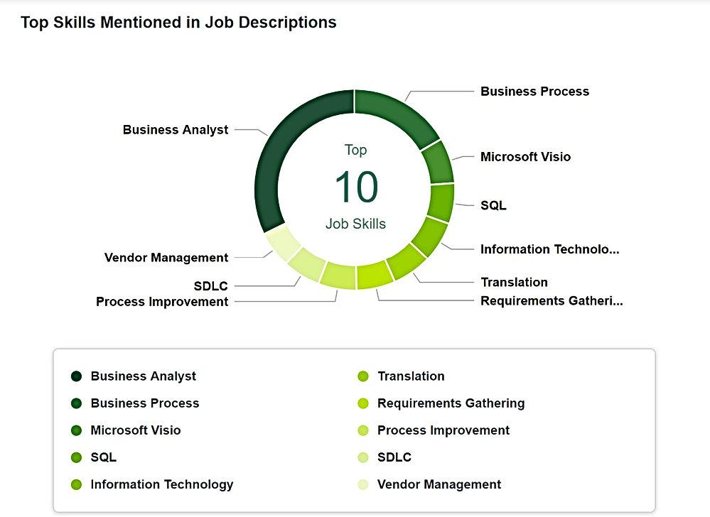 Business Analystic - Job Description.jpg