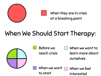 Not A Crisis: When is Counselling a Good Idea?