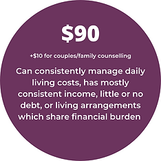 Rough Patch Affordable Counselling Leich