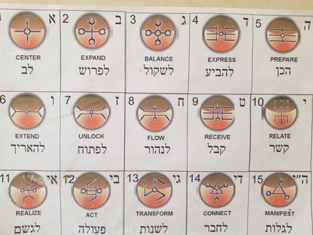Cards drawn for ET Open Contact and a NEW look at Passover (in Aries) with Judiaca Oracle Video