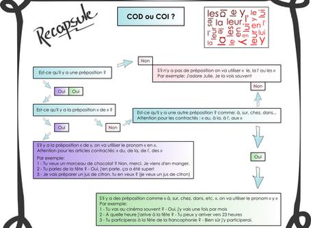 RECAPSULE: pronoms COD et COI