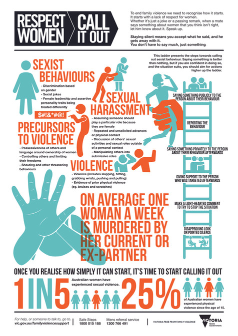Family Violence Infographic