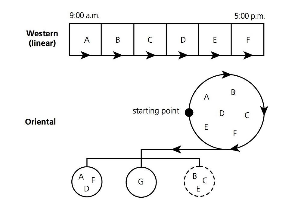 richard-lewis-chart-06.jpg