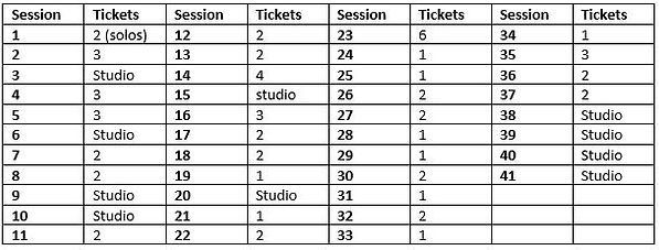 table of sessions tickets.JPG