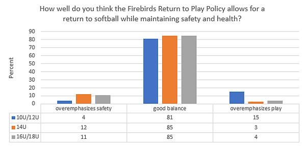 survey data.PNG