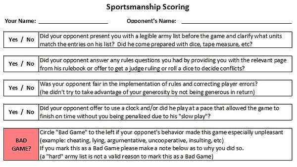 Sportsman scoring sheet.jpg