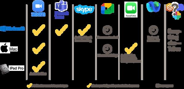 Platforms OS support.png