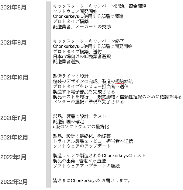 timeline - plans detailed JP.png