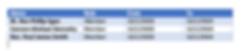 Screenshot 2020-05-01 at 14.01.49.png