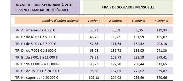 tarifs_scolarité_2020_2021.jpg