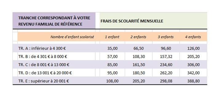 FRAIS SCOLARITE 2021 2022.jpg