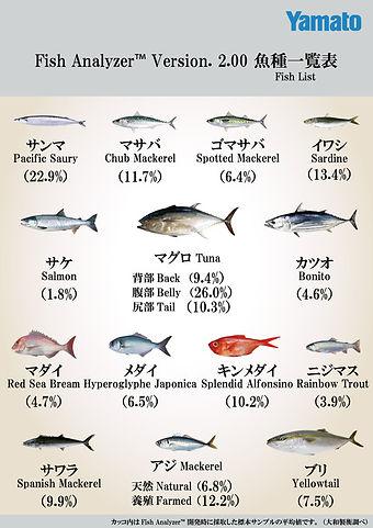 fishanalyzer5.jpg
