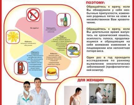 Международный день борьбы с раковыми заболеваниями.