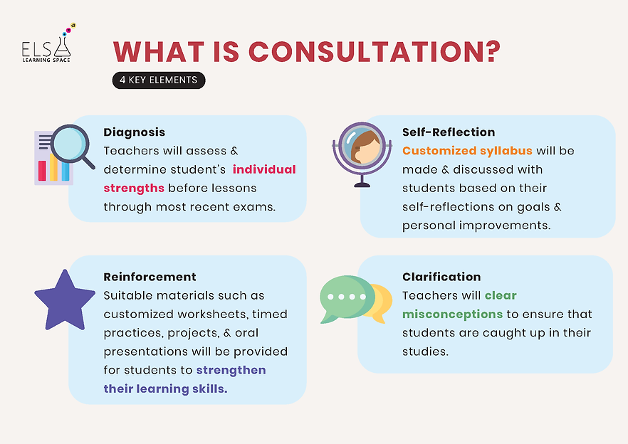 What is Consultation (1).png