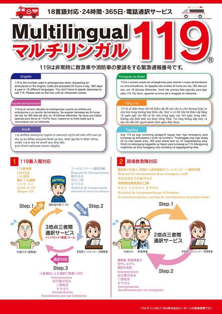 Multilingual マルチリンガル 119(ご案内)