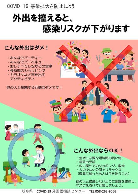 新型コロナウイルス感染拡大防止                ~良い外出悪い外出~(再掲)