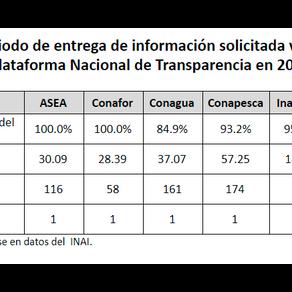 La cultura de la transparencia en la gestión de los recursos naturales