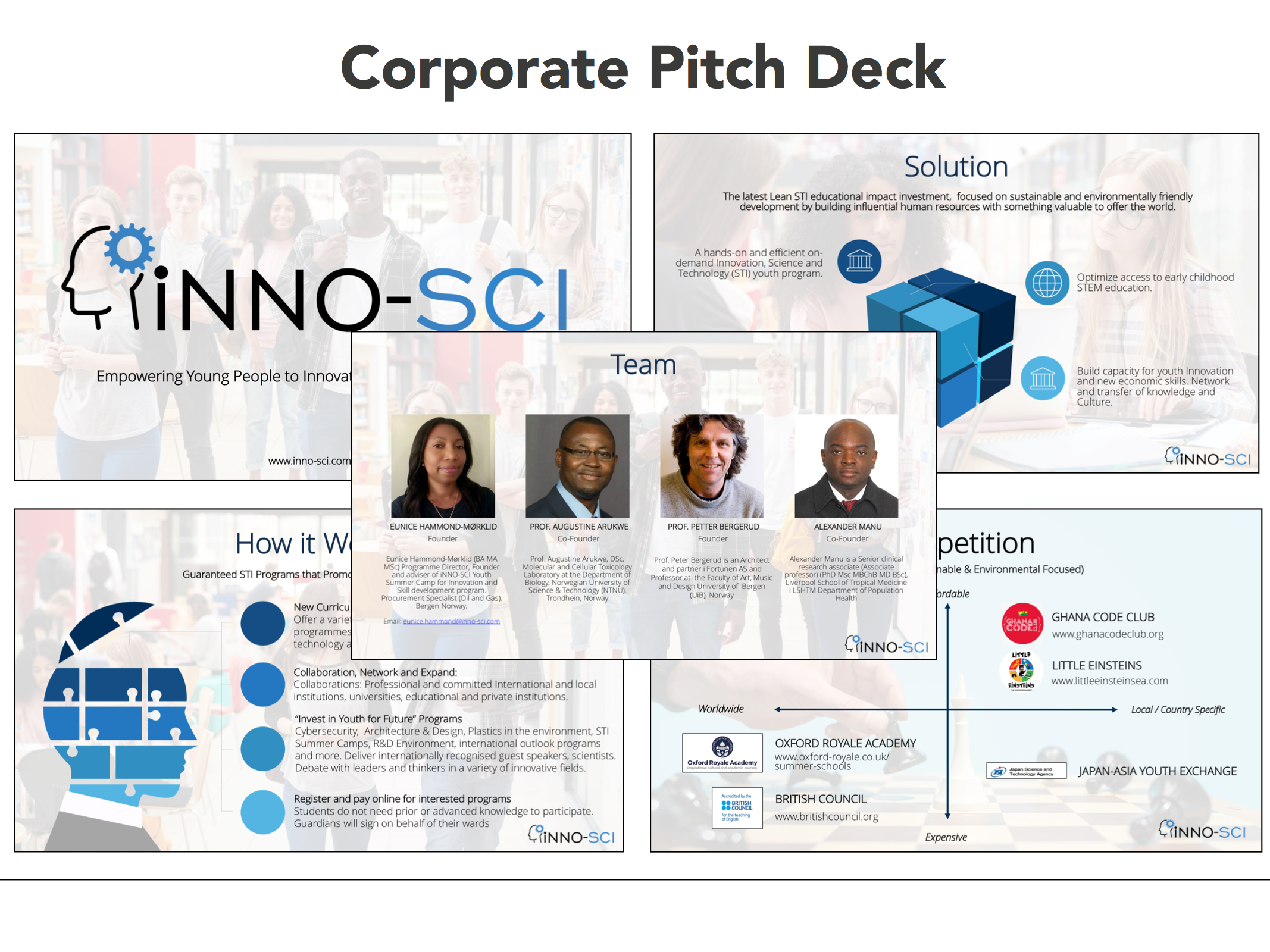 iNNO-Sci Corporate Pitch Deck