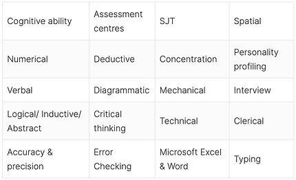 Assessment Companies.png