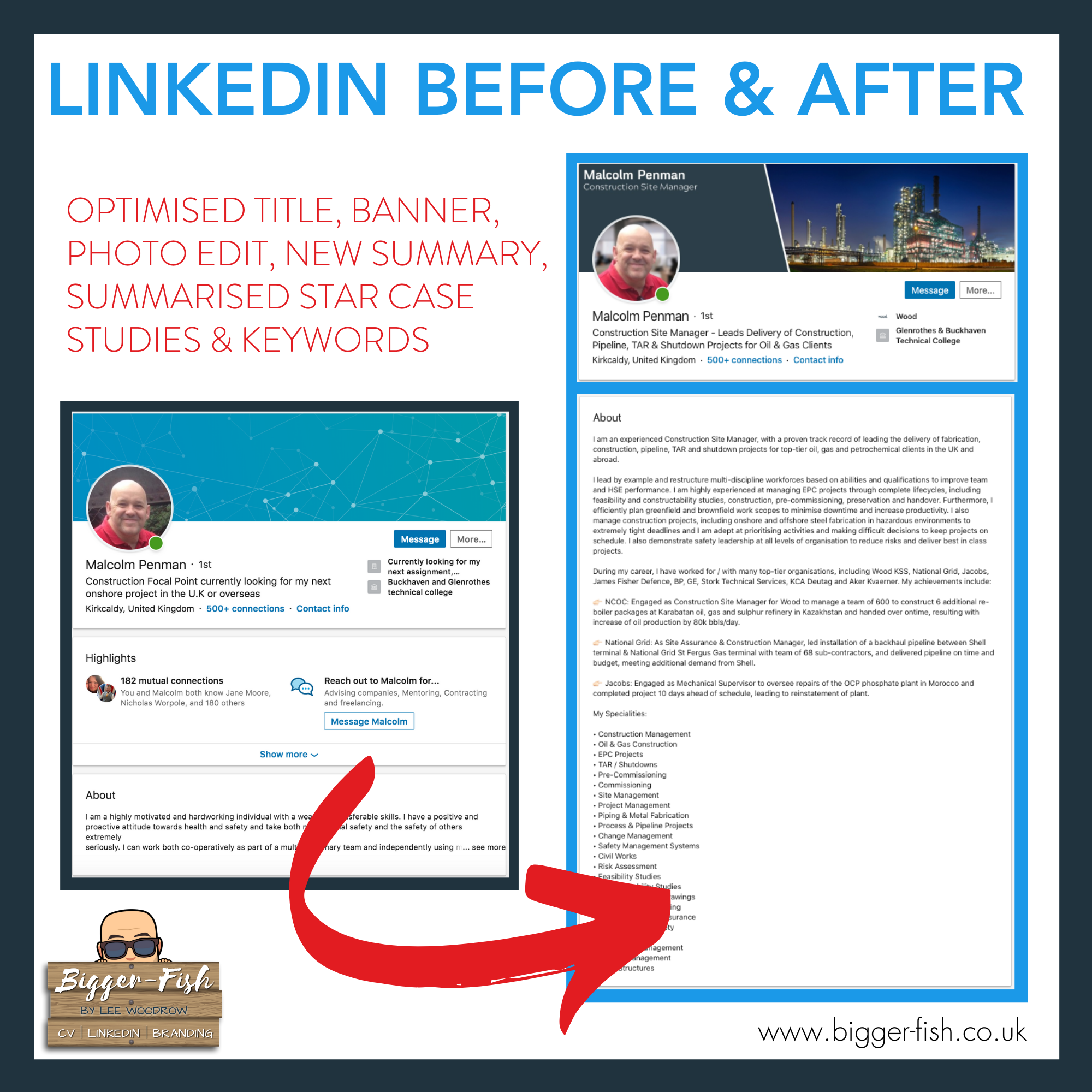 Bigger Fish LinkedIn Before & After Exam
