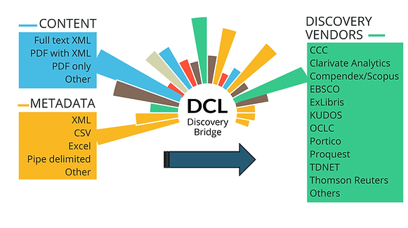 DCL-Discovery-Bridge_2019.png
